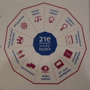 21e eeuwse vaardigheden