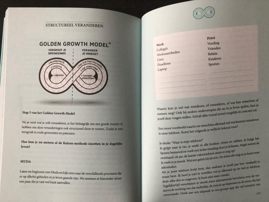 Golden Growth model