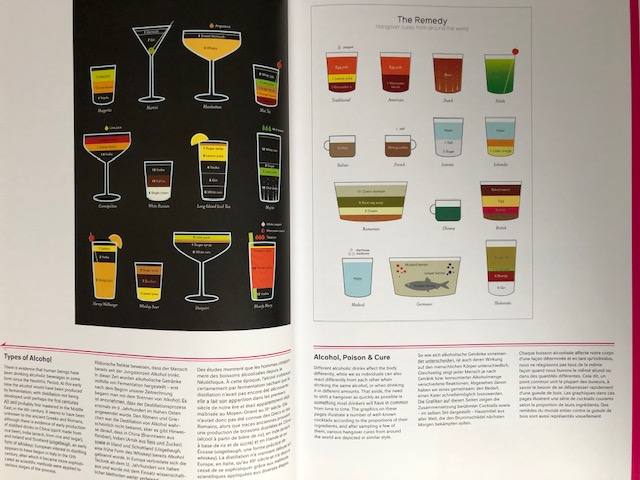 Food en Drink Infographics