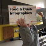 Food en Drink Infographics