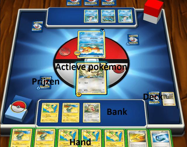 Pokémon kaartspel speelveld